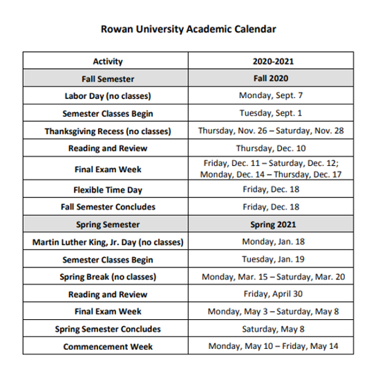 Rowan Academic Calendar 2021 Recruiter Resources | College of Business | Rowan University